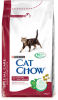 CAT CHOW ADULT SPECIAL CARE URINARY TRACT HEALTH 400G